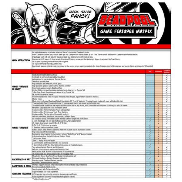 Deadpool_Pinball_Features_Matrix-768x768