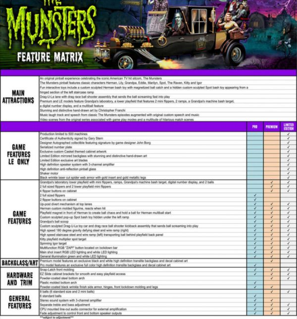 Munsters-Features-743x800